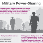 Military Power Sharing Infographic